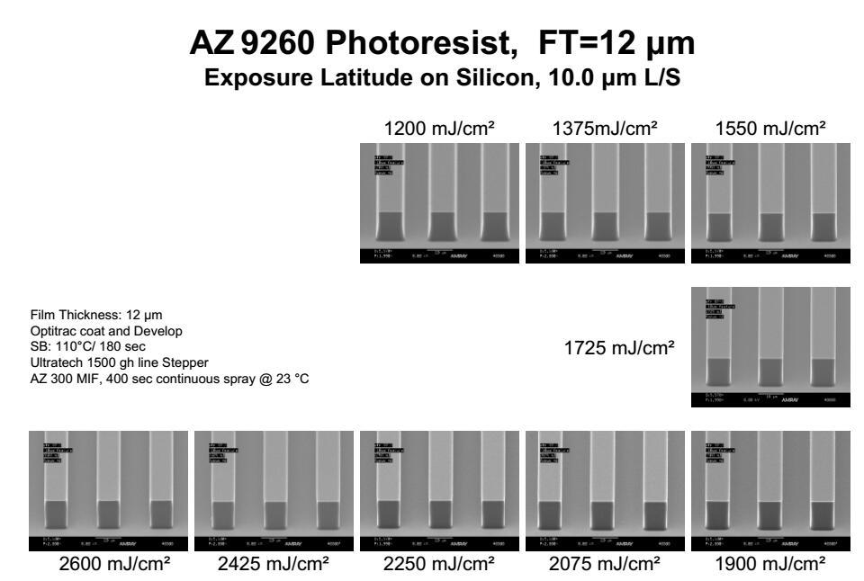AZ 9260 正性光刻胶价格、工艺、参数、优缺点及说明