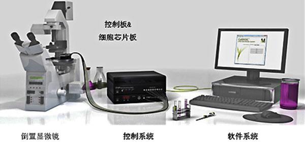 微流控芯片实验室