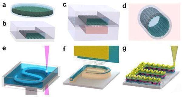 微流控芯片加工