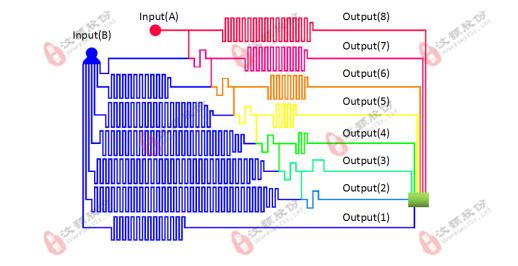 浓度梯度芯片基于层流扩散原理