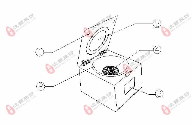 汶颢台式匀胶机旋涂仪特征图解