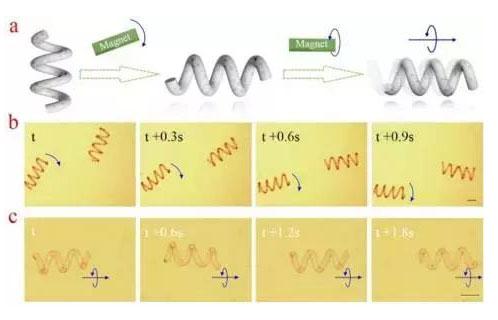 微流控光刻仿生螺旋微型马达