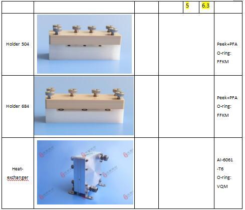 WH-LAB微通道反应器功能模块参数