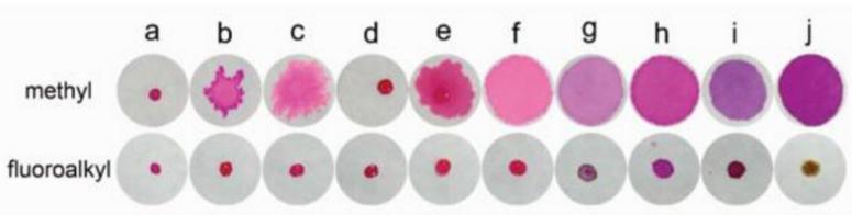 甲基二氧化硅和全氟辛基二氧化硅溶胶液修饰的滤纸疏水表面对各种液体的限域能力比较