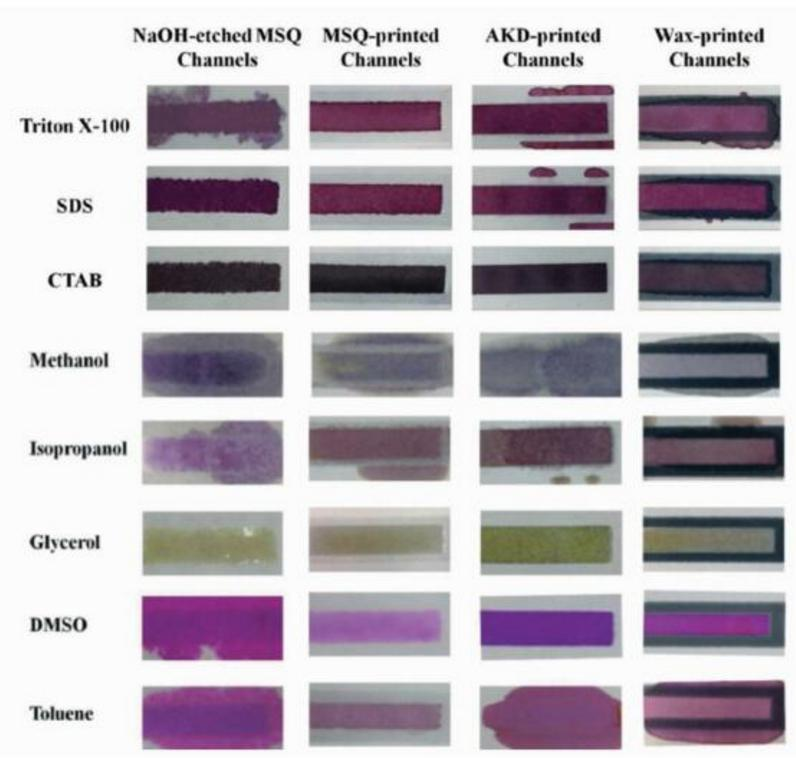 NaOH刻蚀的甲基倍半硅氧烷、甲基倍半硅氧烷、固体蜡(Wax)和烷基烯酮二聚物(AKD)材料形成的疏水通道对各种液体的限域能力比较