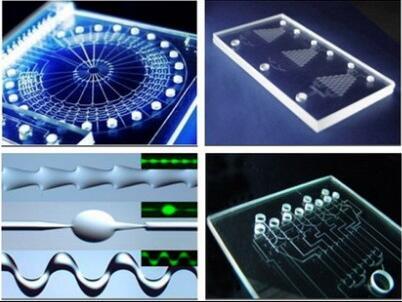 微流控生物分析芯片