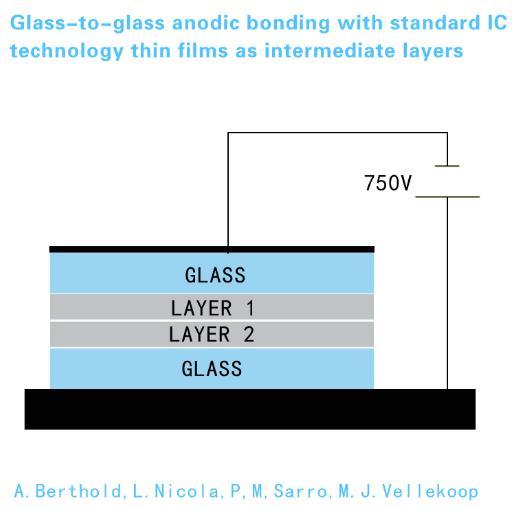 玻璃微流控芯片的阳极键合过程图