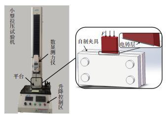 图1 剪切力测量平台