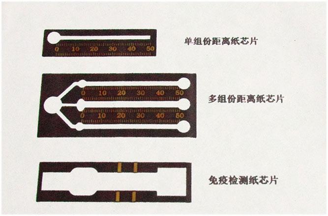 汶颢股份微流控纸芯片