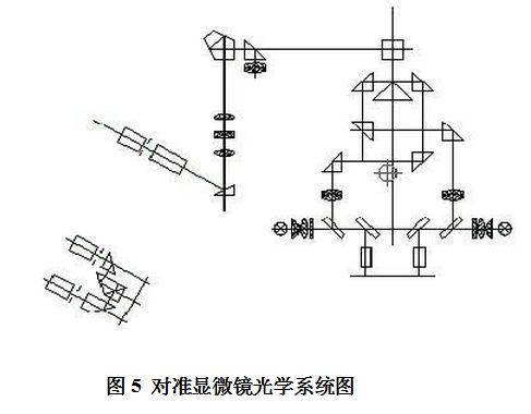 光刻机对准显微镜光学系统图
