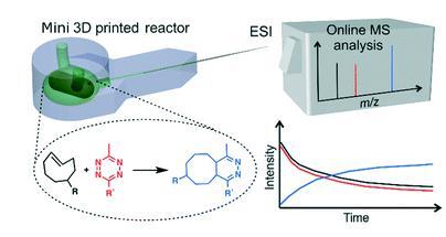 3D微反应器制备