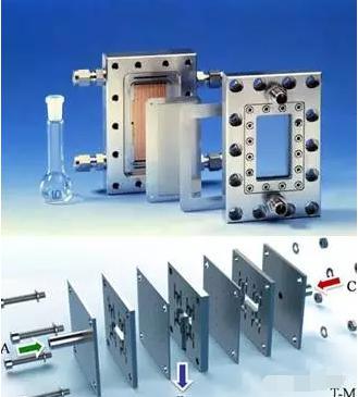 碳玻璃微反应器