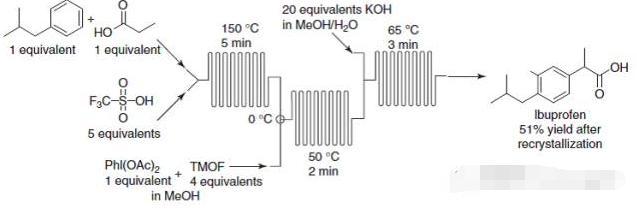布洛芬的全合成高通量连续流反应器示意图