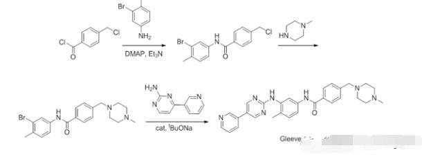 格列卫(Gleevec)的合成反应方程式