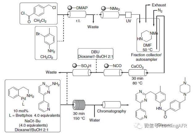 格列卫(Gleevec)的合成高通量连续流反应器示意图