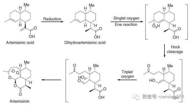 青蒿素的全合成高通量连续化反应器示意图