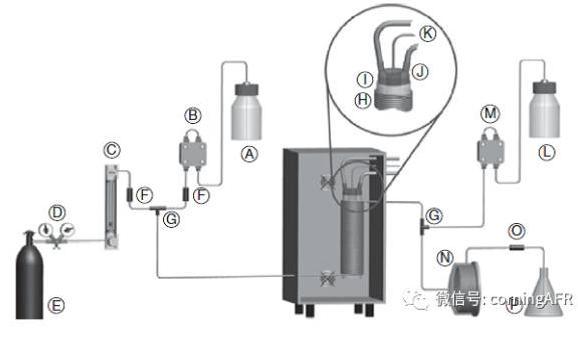 青蒿素的全合成微反应器