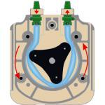 微流控蠕动泵