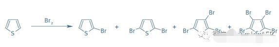 微反应器:无溶剂连续流有机快反应