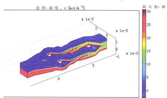 图4一种用于生物反应的分流合并式混合器