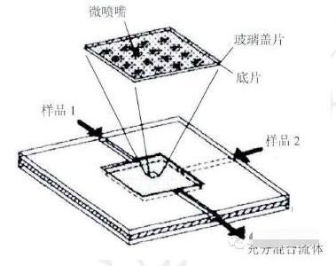 图5注射式混合器