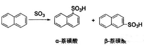 萘系磺化反应方程式