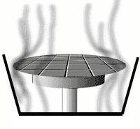 所有匀胶过程中光刻胶的干燥速度不仅取决于光刻胶的自身性质(如所用溶剂体系的挥发性),而且还取决于匀胶过程中基片周围的空气状况。