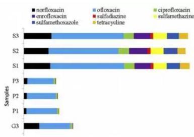 EP:冰川土壤、永久冻土及沉积物中的抗生素耐药基因