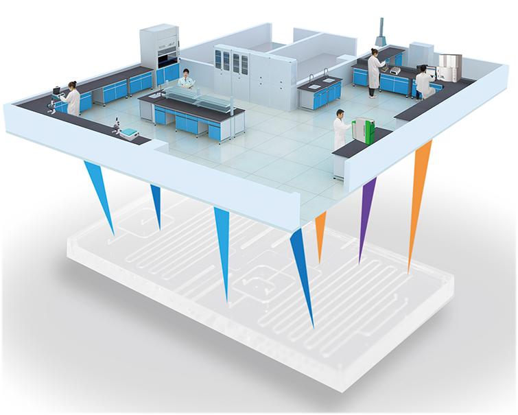 汶颢微流控芯片实验室效果图