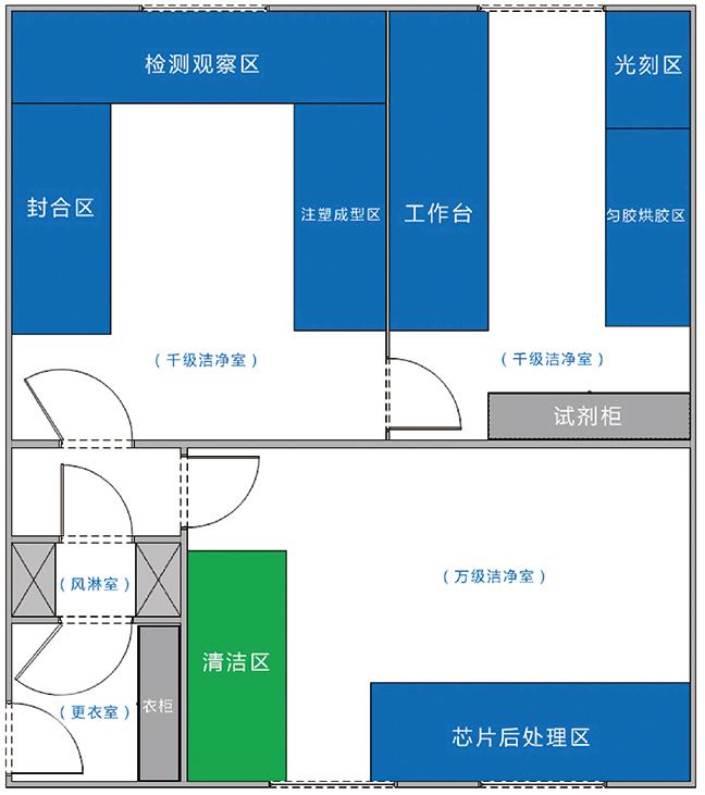 汶颢微流控芯片实验室设计
