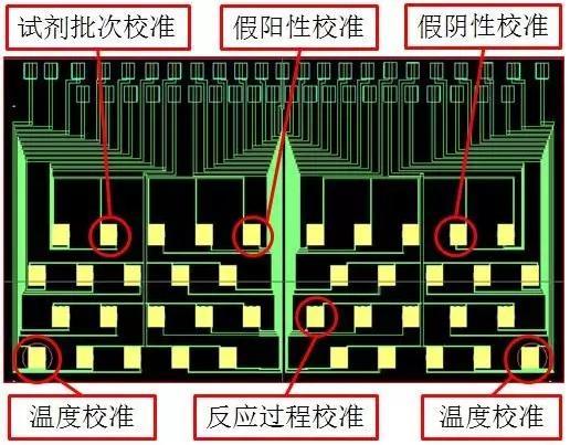 图7 理邦m36磁敏生物芯片应用方案一例