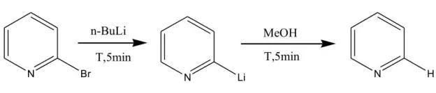 图2  2-溴吡啶在不同温度的常规锂卤交换反应