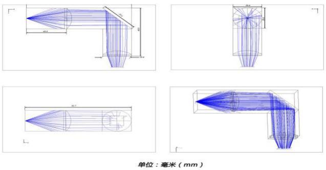 光学仿真中的光路图