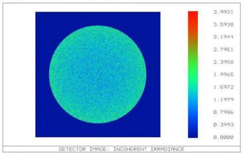 图 16 侦测器结果