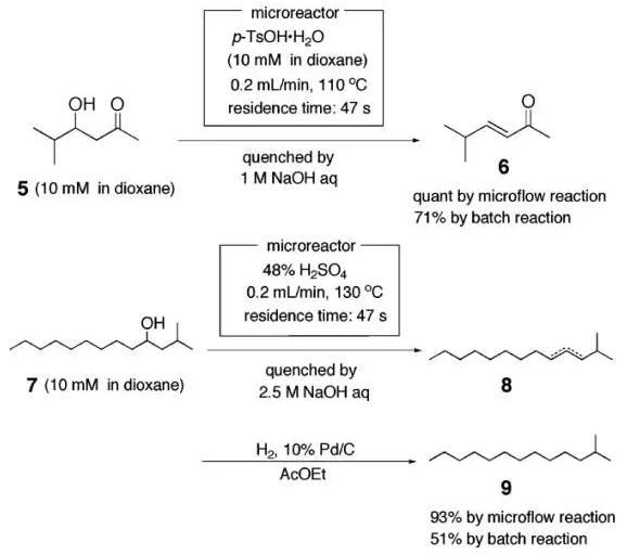 图2两种稀醇的脱水反应方程式
