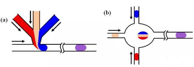 """图3 """"液滴""""两相流结构"""