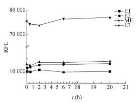 图6微液滴间的分子交换