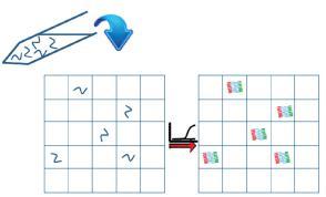 图1 dPCR 技术原理示意图