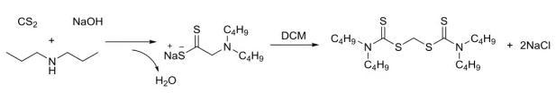 图1 传统反应工艺