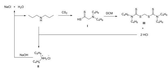 图3微通道反应器内反应历程