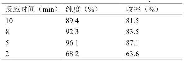 表2 反应停留时间对反应收率的影响