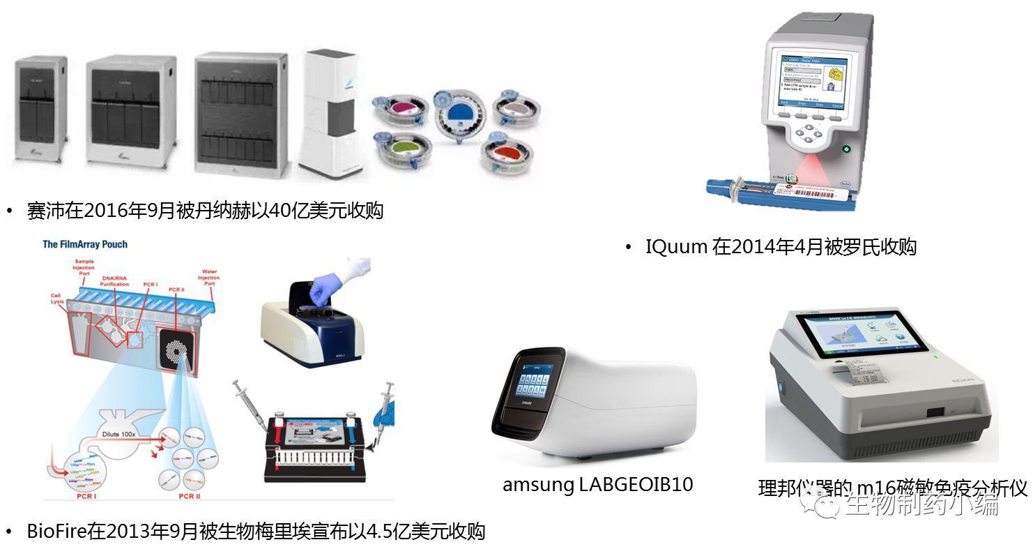 分子诊断产品