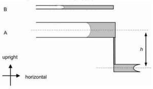 图4实现恒流驱动的重力泵平置储液池