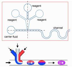图6微液滴混合过程原理示意图