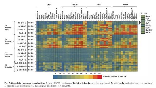 完整的可视化热图(图片来源:《科学》)