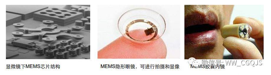 微流控在各领域应用