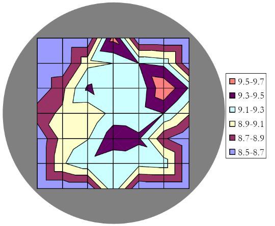 用9μmSU-8薄膜的气溶胶喷雾罐得到的涂层均匀性实例