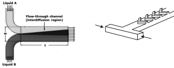 T和Y型微混合器