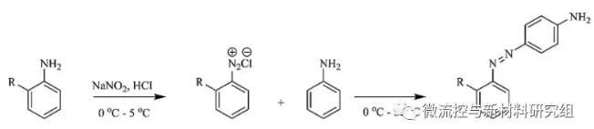 氮染料的合成主要分成两步反应:重氮化反应与偶合反应