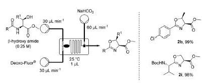 图6 Labtrix Start执行环化脱水反应过程